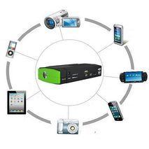 Внешняя батарея для смартфонов ,планшетных комьютеров , ноутбуков и для запуска двигателя автомобиля  16800mAh SAKAL