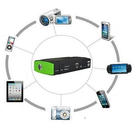 סוללת גיבוי  לרכב ולכל מכשירים ניידים (סמרטפון , טאבלט , לפטופ ועד )  ולהתנעה רכב ג'מפר  16800mAh SAKAL